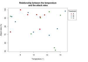 Adding color to R plot: a function